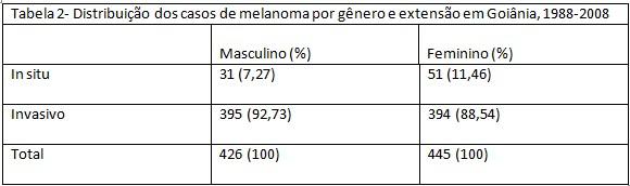 melanoma07